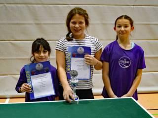 Chieminger Erfolge beim Bezirksranglisten-Turnier